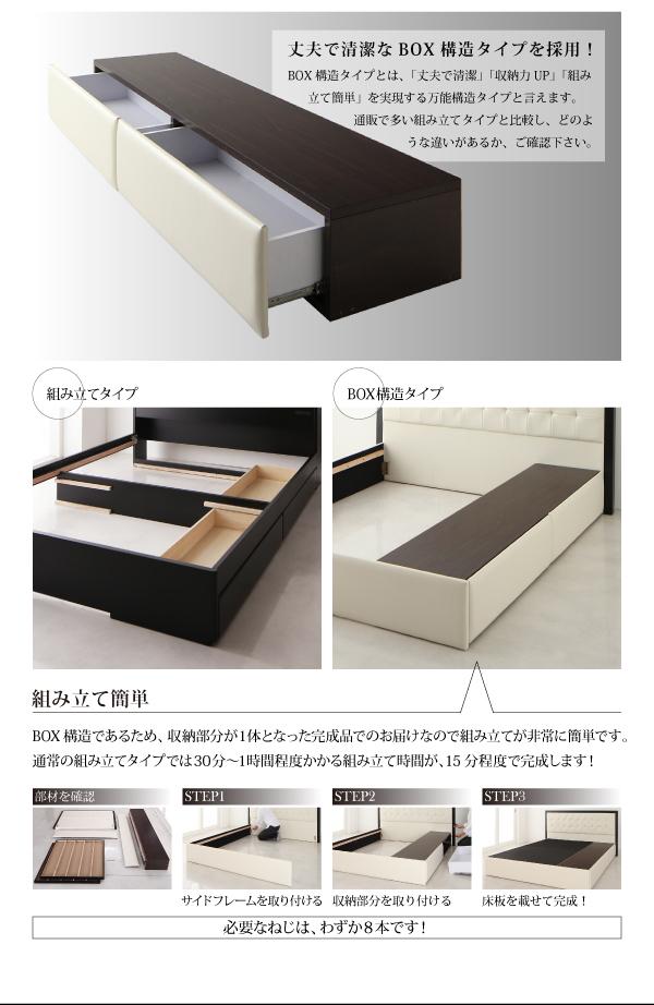 BOX構造採用