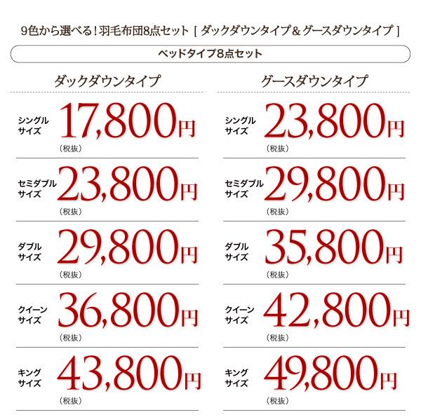 ベッドタイプ価格