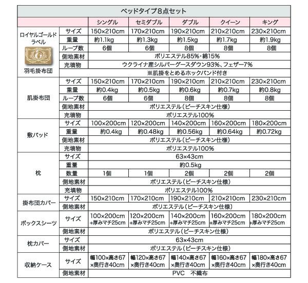 ロイヤルゴールドラベル羽毛布団8点セット【Bloom】ブルーム 詳細
