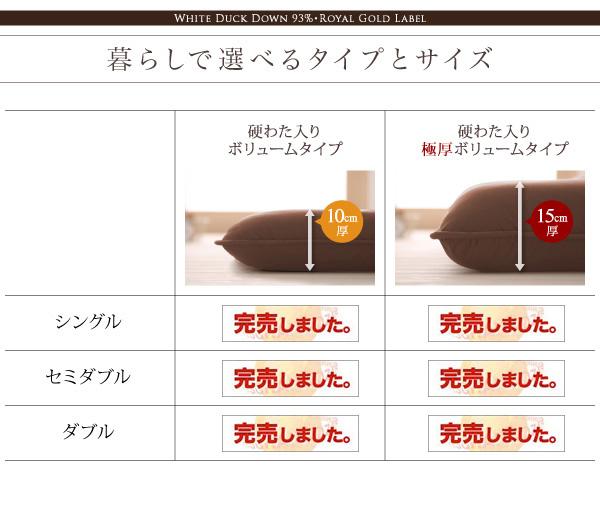 タイプ・サイズ別価格