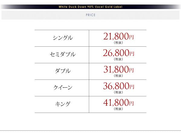 サイズ別価格