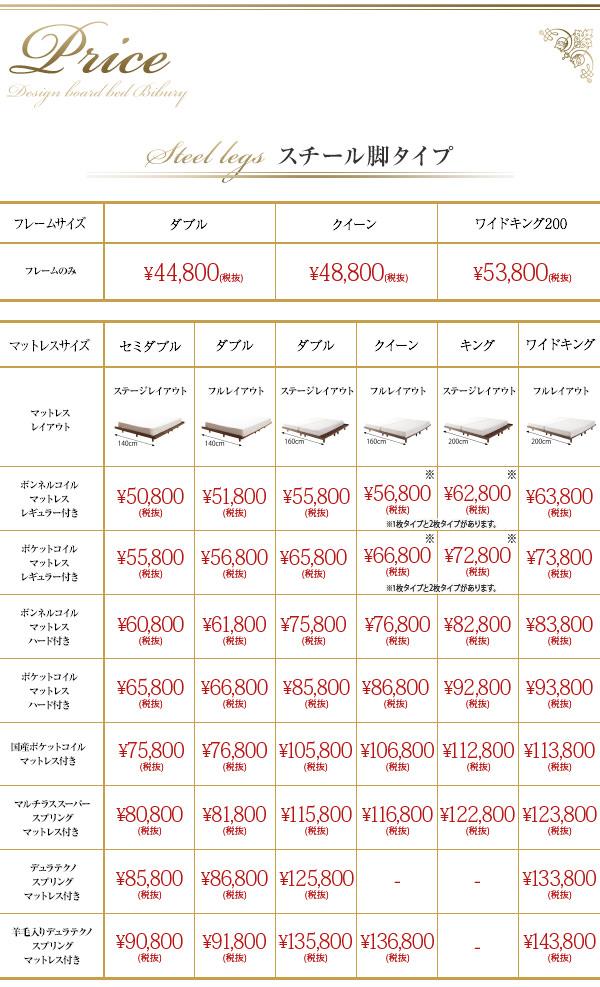 スチール脚タイプ価格