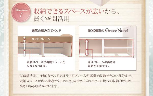 BOX構造は、広く使える