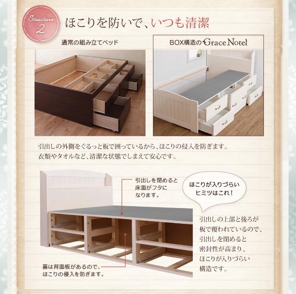 BOX構造は、ホコリも防ぐ