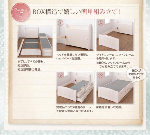BOX構造は、組み立て簡単