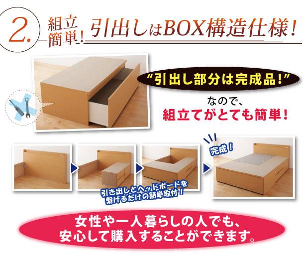 引き出しは、BOX構造