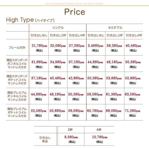ハイタイプ価格