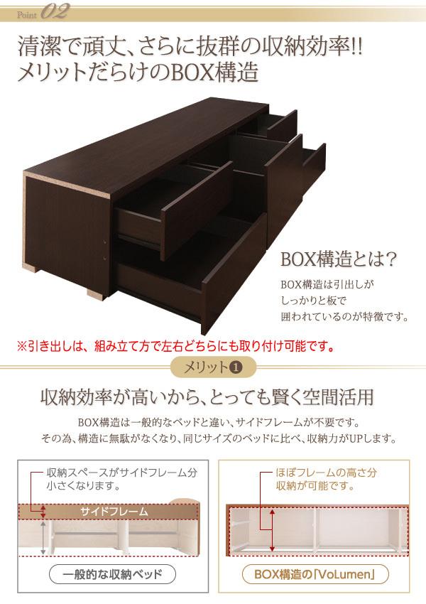 BOX構造