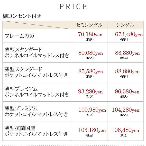 棚付タイプ価格