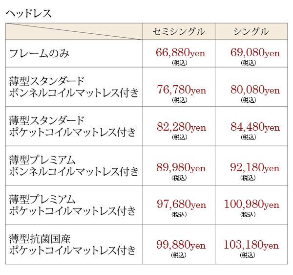 ヘッドレス価格