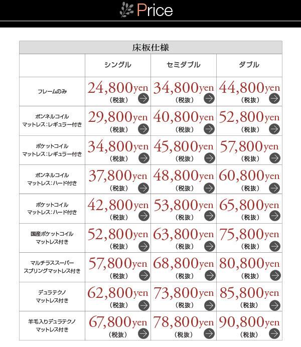 床板仕様タイプ別価格