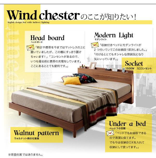 デザインベッド【Wind Chester】ウィンドチェスターのここが知りたい!