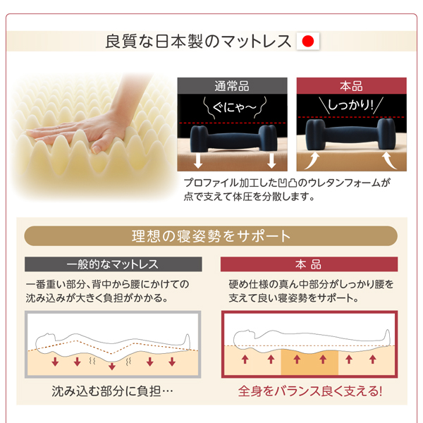良質な日本製のマットレス