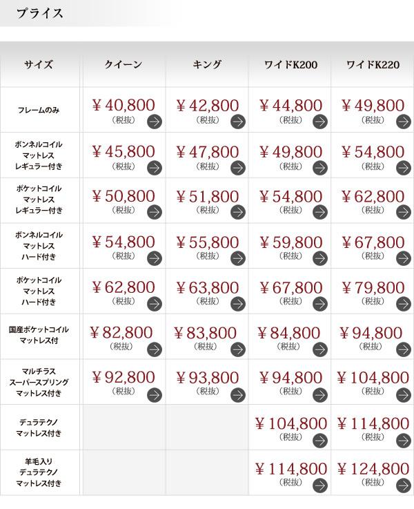 タイプ別価格3