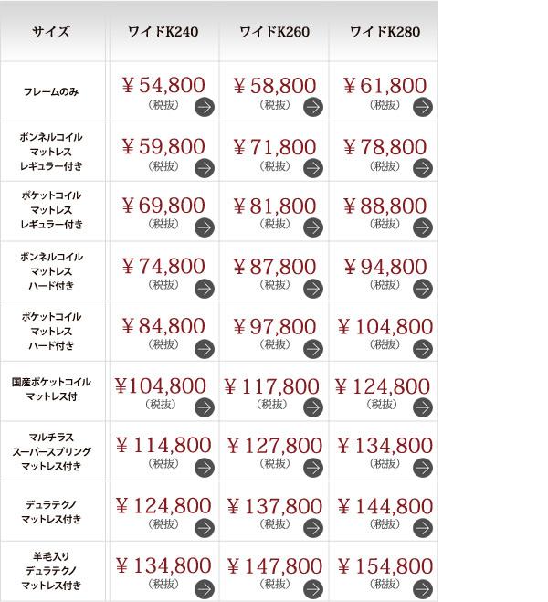 タイプ別価格2