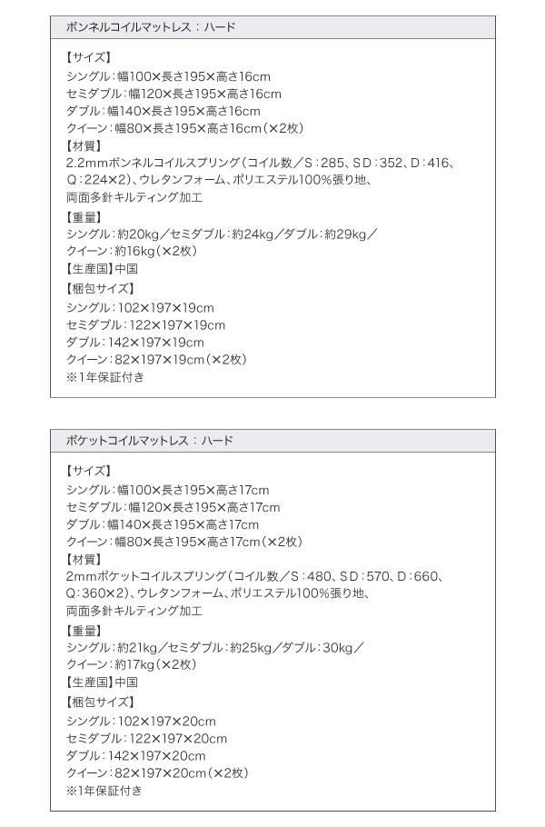 ボンネル・ポケットコイルマットレス:ハードタイプ詳細