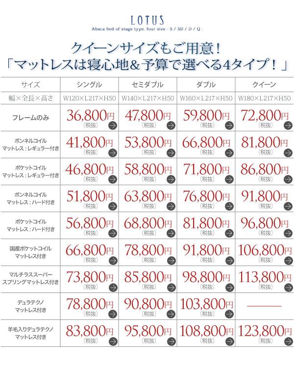 タイプ別価格表