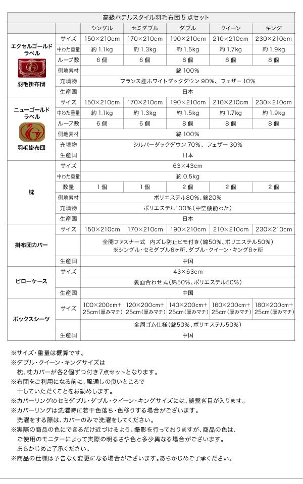 高級ホテルスタイル羽毛布団5点セット詳細