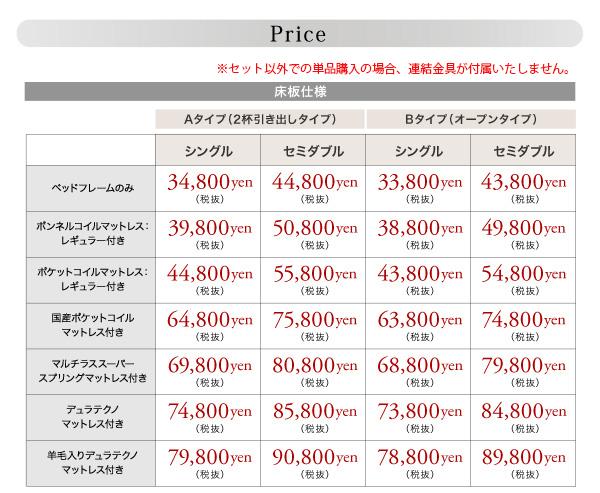 床板仕様価格