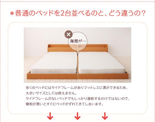 普通のベッドの場合