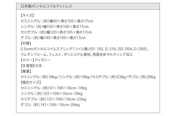 日本製ボンネルコイルマットレス詳細