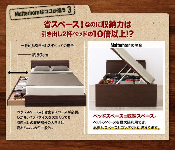 2杯の収納付きベッドの10倍以上の収納力