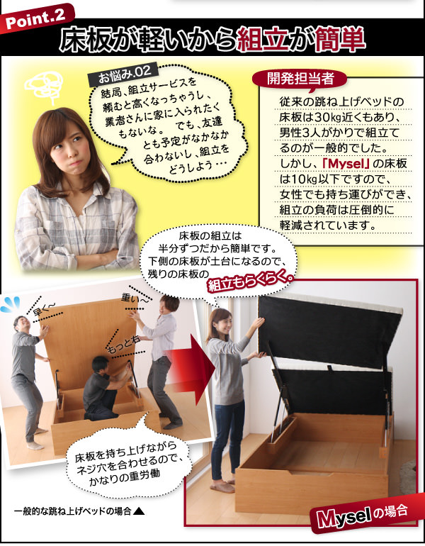 床板が軽いので組立簡単