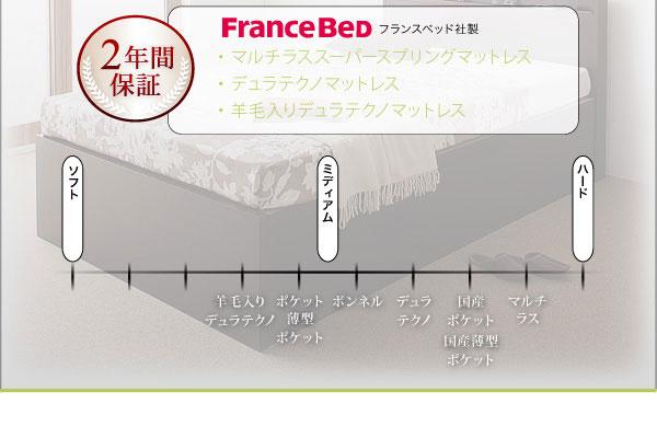 フランスベッド社製マットレス2年間保証