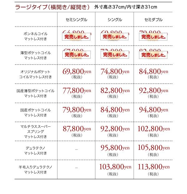 ラージタイプ別価格