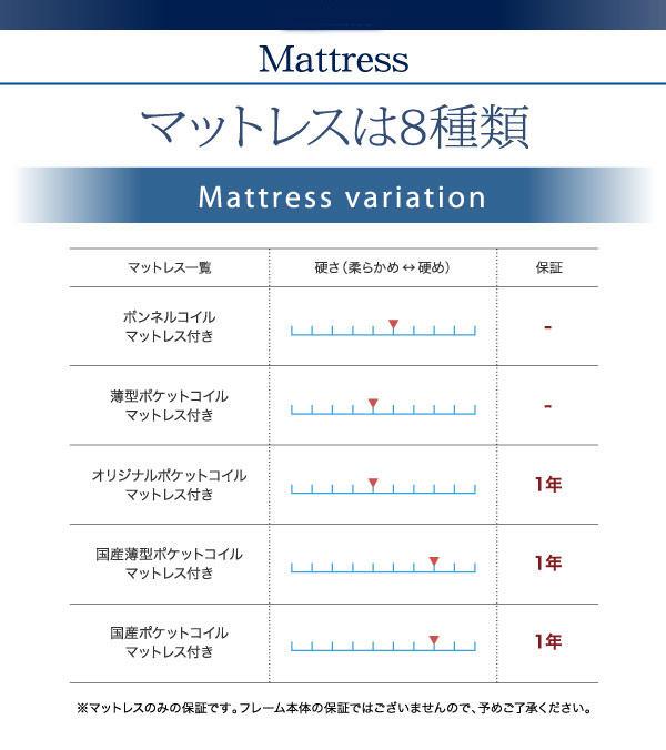 マットレスは8種類