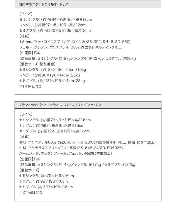 国産薄型ポケット・マルチラスマットレス詳細