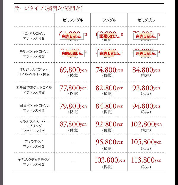 タイプ別価格:ラージタイプ