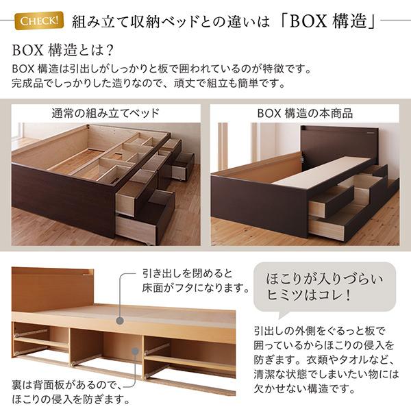 通常の組み立て収納ベッドとの違いは「BOX構造」