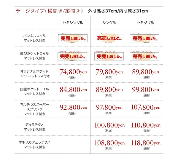 ラージタイプ別価格表