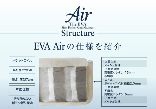 薄型・軽量・高通気【EVA Air】エヴァ エアーの仕様を紹介