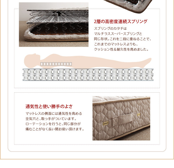 2層の高密度連続スプリング