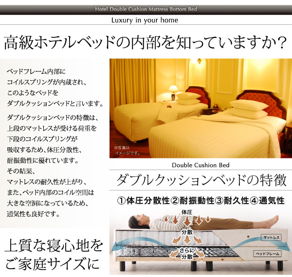 ホテルのベッドの内部構造