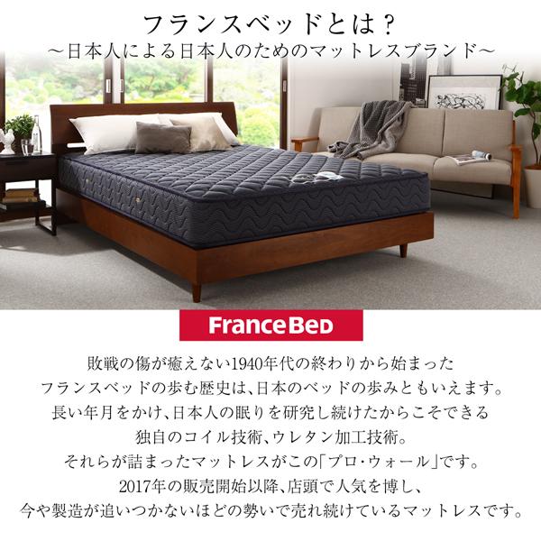 日本人による日本人のためのマットレスブランド