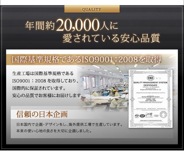 ISO9001:2008を取得