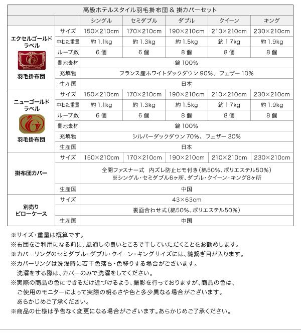 高級ホテルスタイル羽毛掛布団&掛カバーセット 掛け布団詳細
