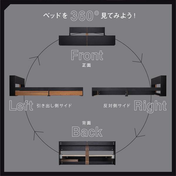 ベッドデザイン360度