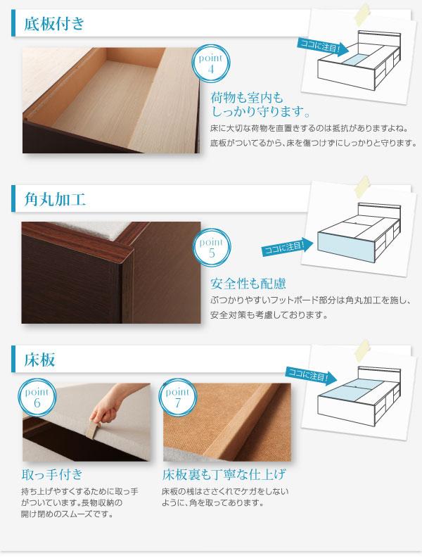 底板、角丸加工、床板