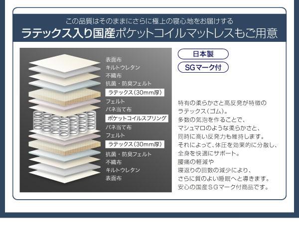 ラテックス入日本製ポケットマットレス