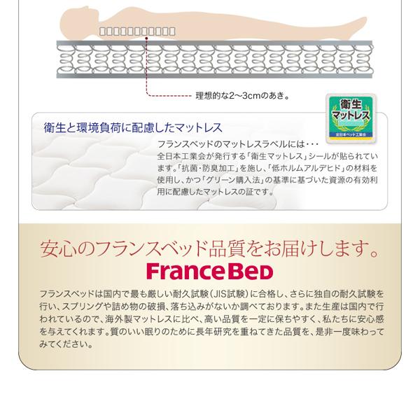 安心のフランスベッド品質