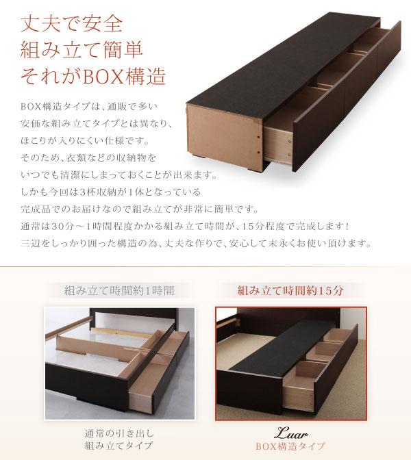 組立簡単BOX構造