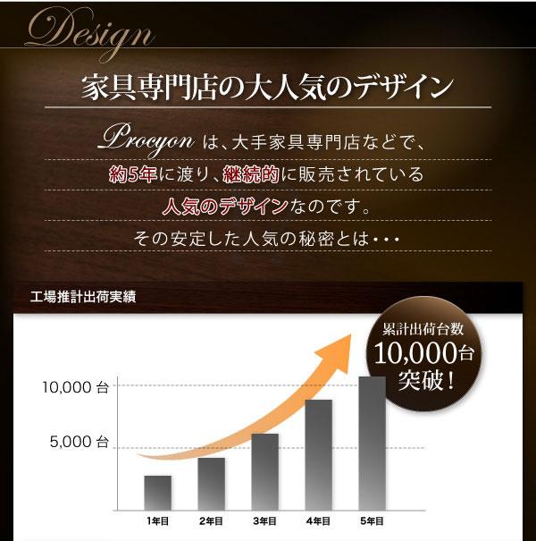 家具専門店の大人気のデザイン
