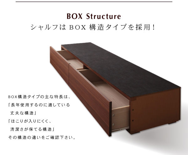 BOX構造を採用