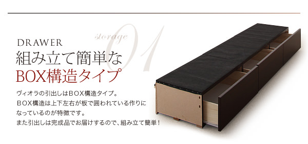組み立て簡単BOX構造