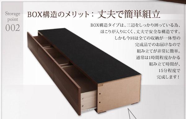 BOX構造のメリット