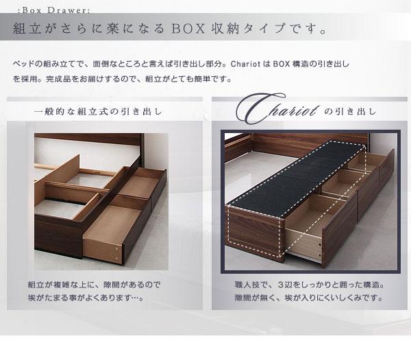 引き出しは、BOX構造を採用